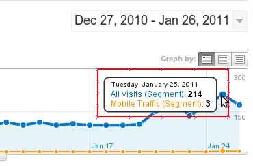 google analytics mobile 4
